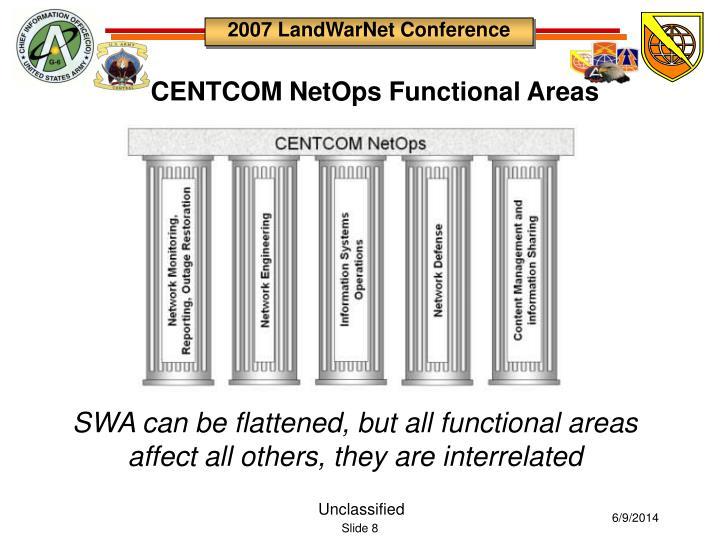 CENTCOM NetOps Functional Areas