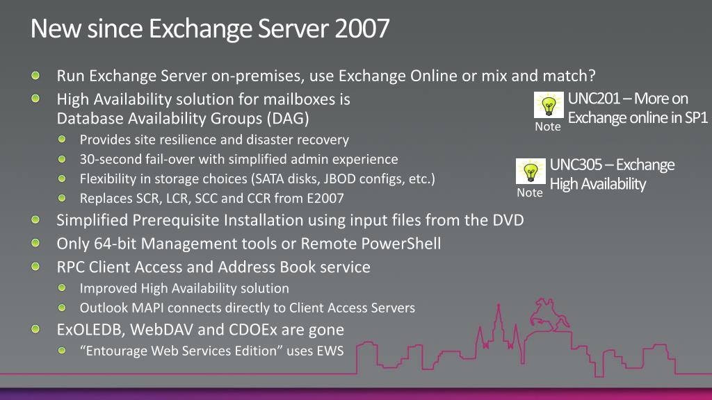 New since Exchange Server 2007