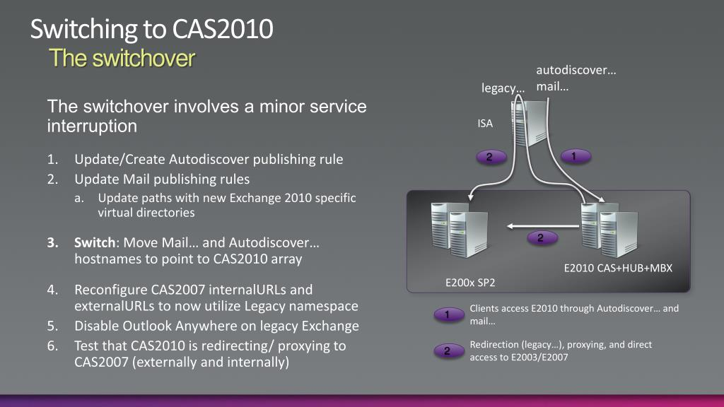 Switching to CAS2010