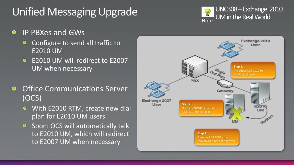 Unified Messaging Upgrade