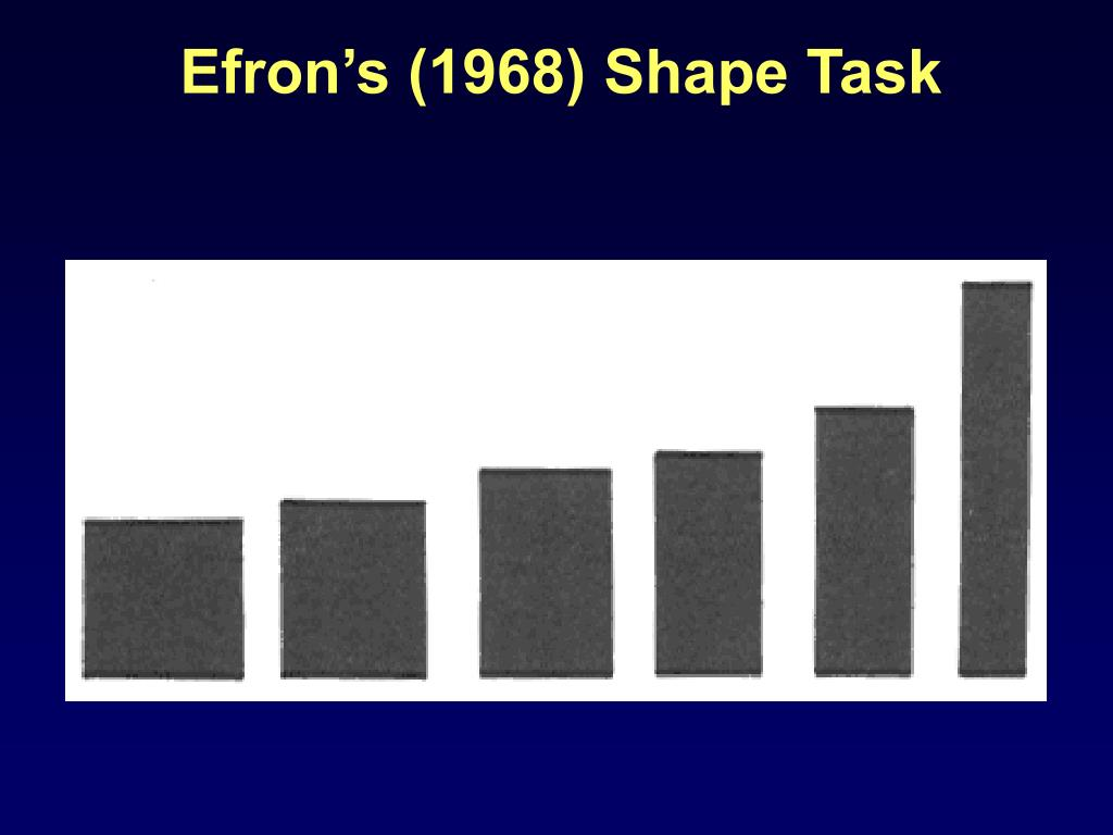 Efron's (1968) Shape Task