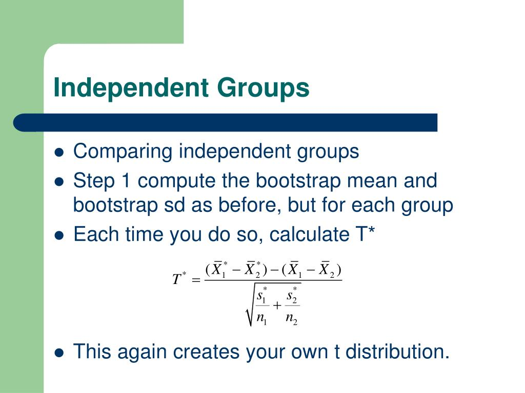Independent Groups