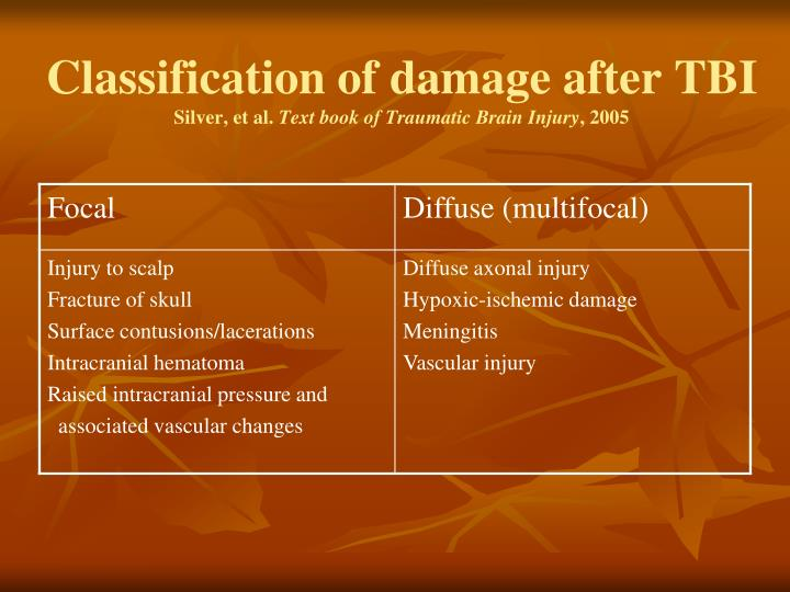 Classification of damage after TBI