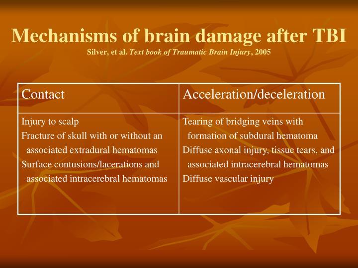 Mechanisms of brain damage after TBI