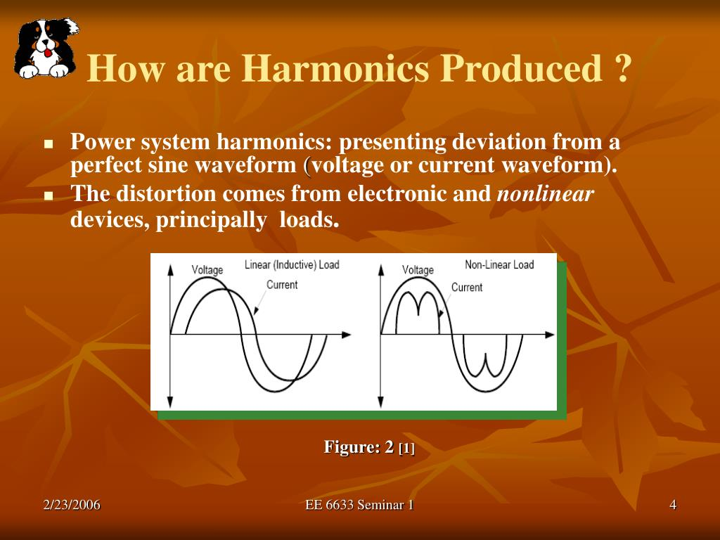 How are Harmonics Produced ?