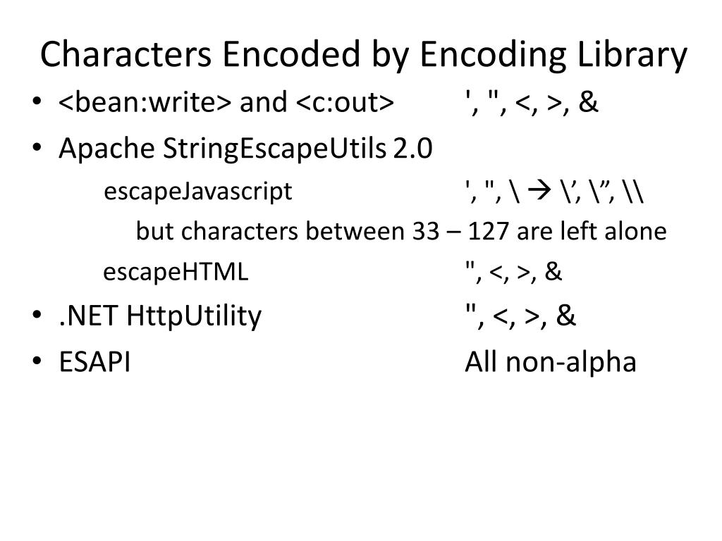 Characters Encoded by Encoding Library