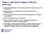 today s risk factors impact software assurance