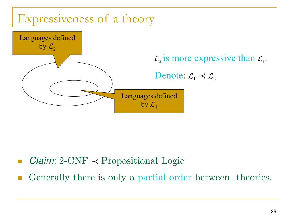 Expressiveness of a theory