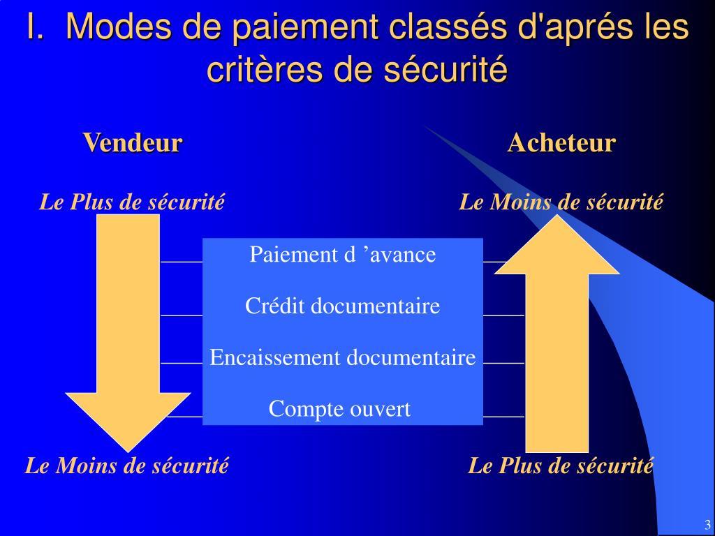 I.  Modes de paiement classés d'aprés les critères de sécurité