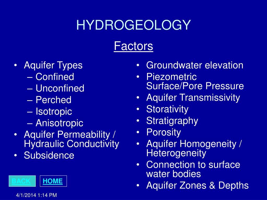 Aquifer Types