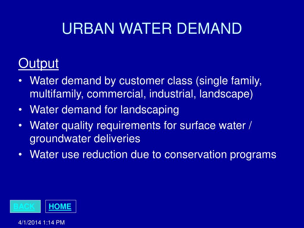 URBAN WATER DEMAND