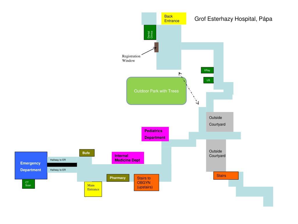 grof esterhazy hospital p pa