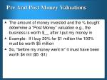 pre and post money valuations