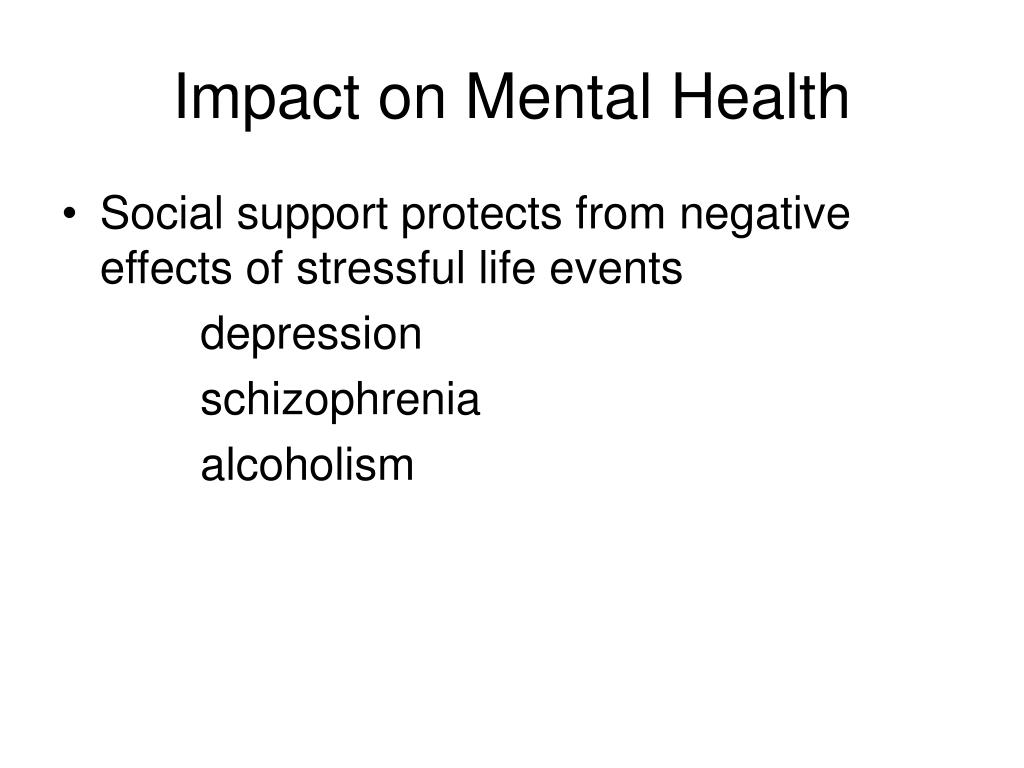 Impact on Mental Health