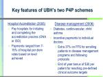 key features of ubh s two p4p schemes