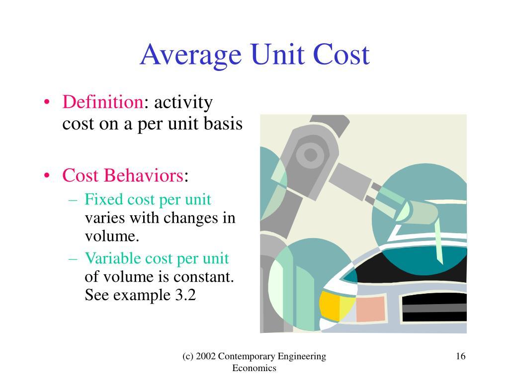 Average Unit Cost
