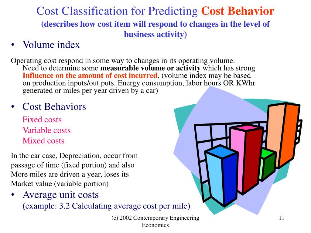 Cost Classification for Predicting