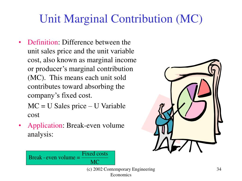 Unit Marginal Contribution (MC)