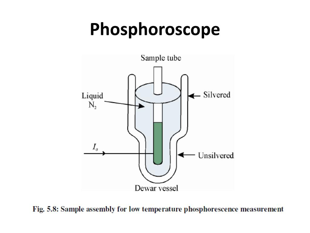 Phosphoroscope