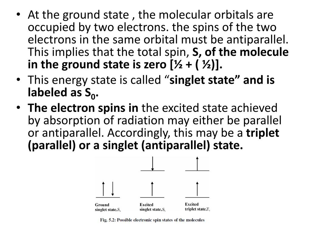 At the ground state , the molecular orbitals are occupied by two electrons. the spins of the two electrons in the same orbital must be antiparallel. This implies that the total spin,
