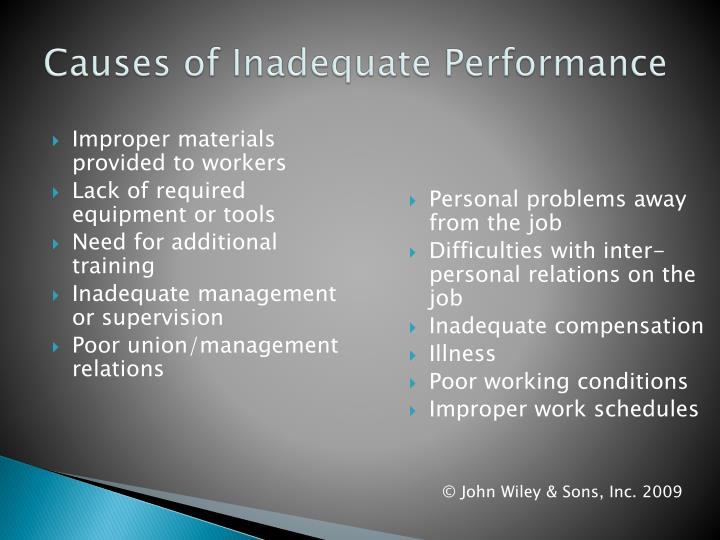 Causes of Inadequate Performance