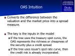 oas intuition