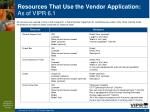 resources that use the vendor application as of vipr 6 150