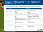 resources that use the vendor application as of vipr 6 155