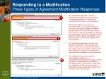 responding to a modification three types of agreement modification responses