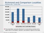 richmond and comparison localities population size census 2000