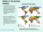 shifts in terrestrial habitat31