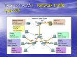 types of vlans network traffic type 6