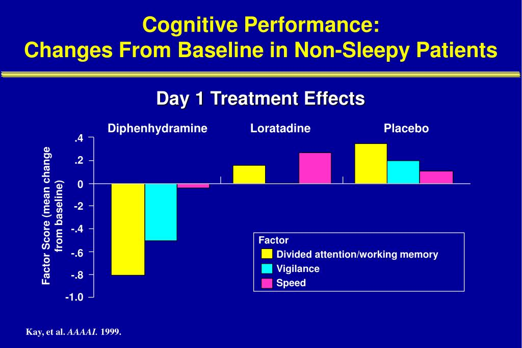 Cognitive Performance:
