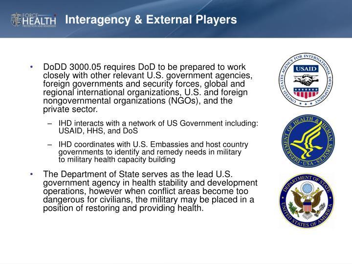 Interagency & External Players