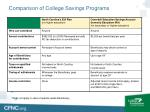 comparison of college savings programs