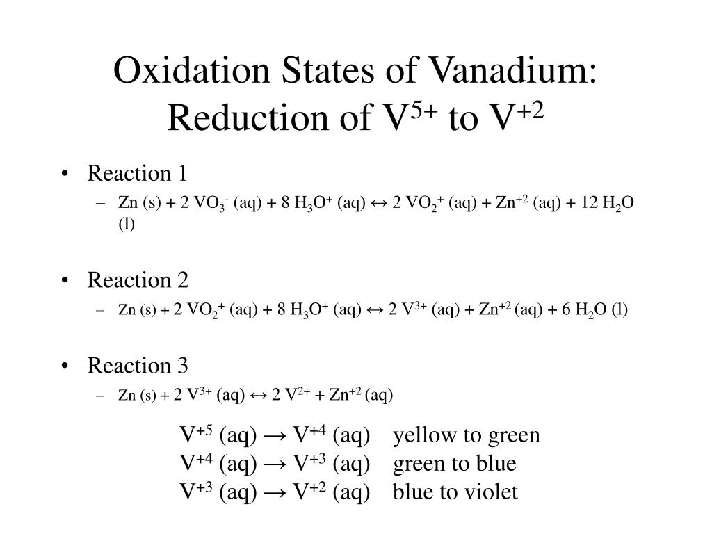 Oxidation States of Vanadium: Reduction of V