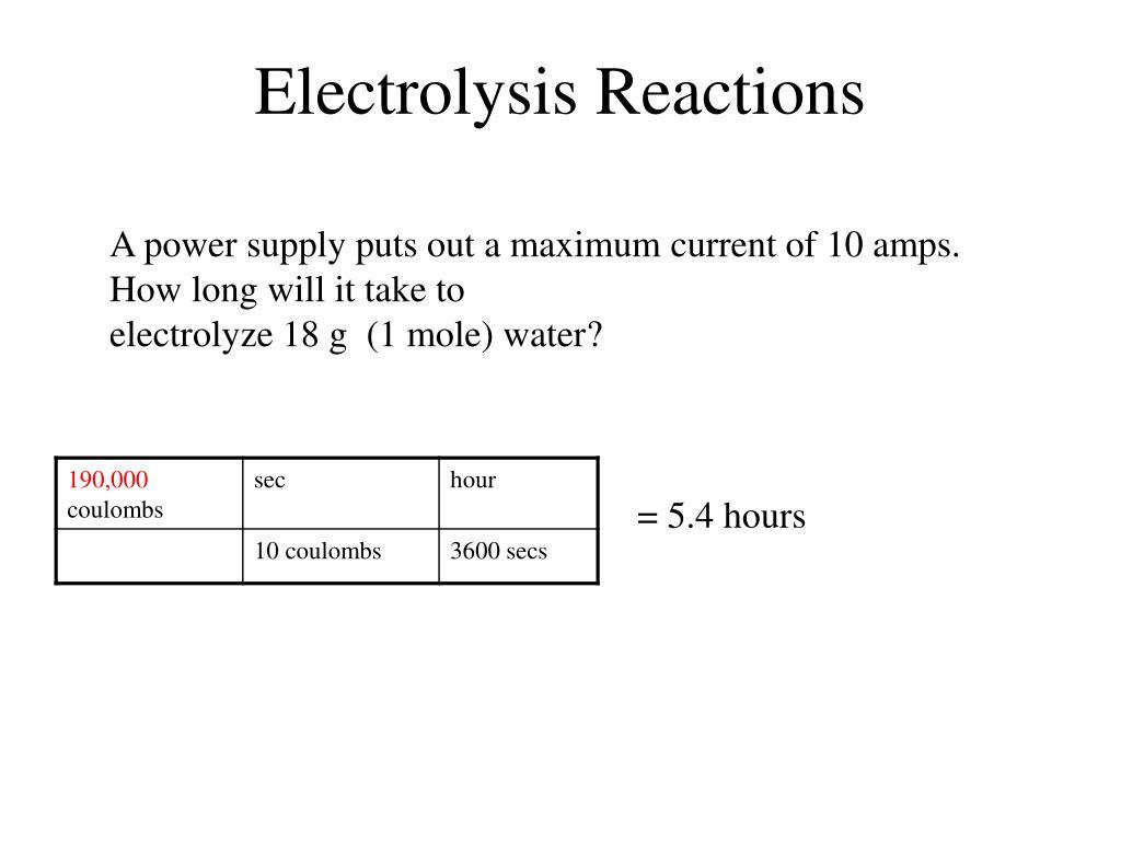 Electrolysis Reactions