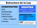 estructura de la ley