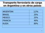 transporte ferroviario de carga en argentina y en otros pa ses
