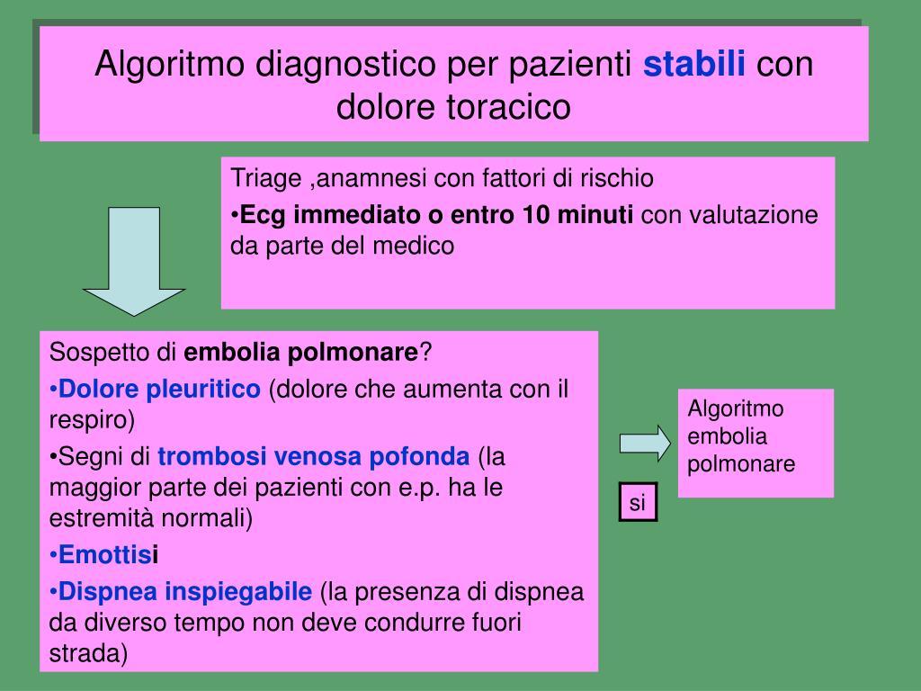 Algoritmo diagnostico per pazienti