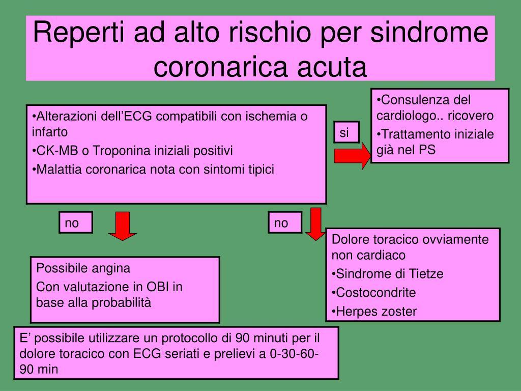 Reperti ad alto rischio per sindrome coronarica acuta