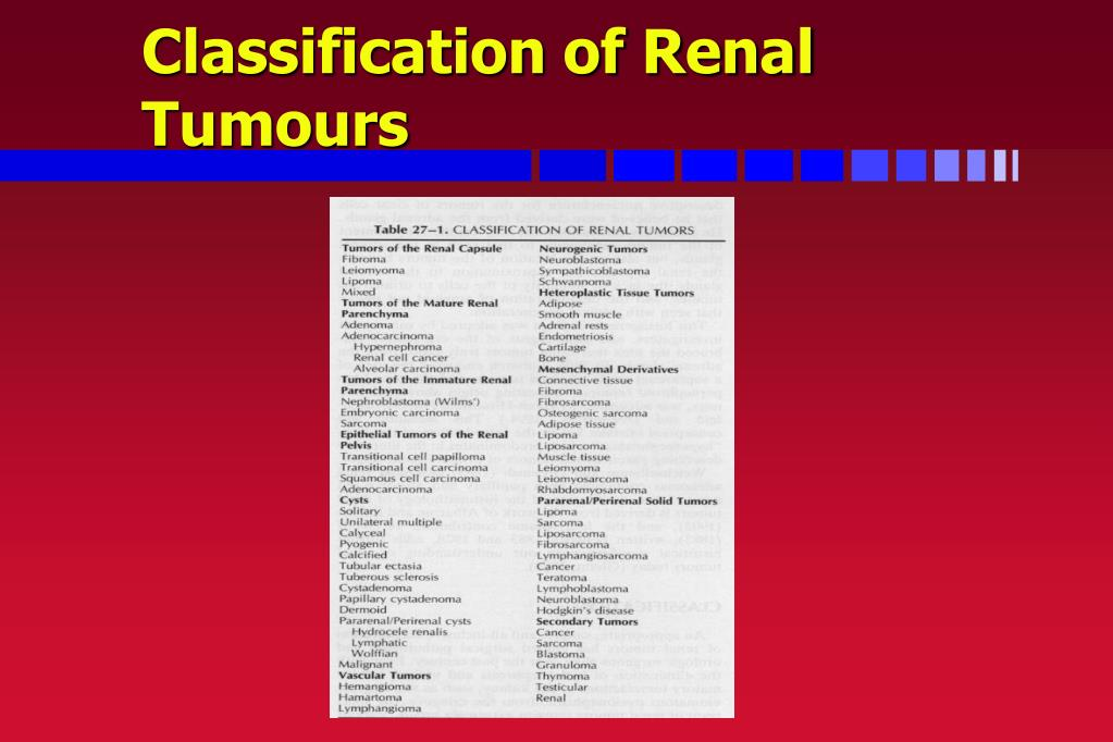 Classification of Renal Tumours
