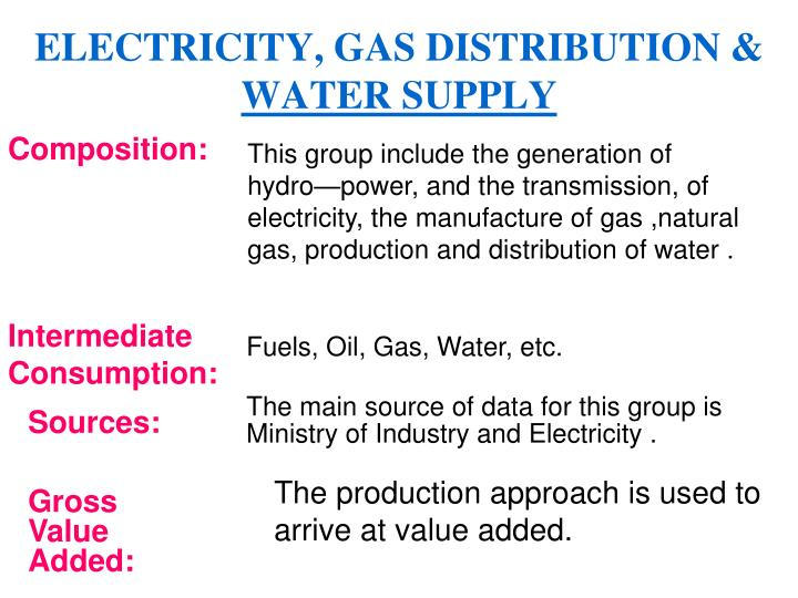 ELECTRICITY, GAS DISTRIBUTION &
