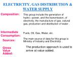 electricity gas distribution water supply