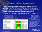 phase 1 rate agreement