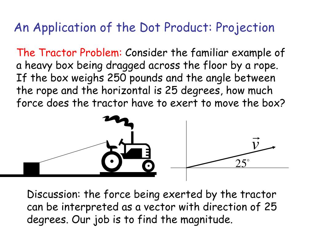 An Application of the Dot Product: Projection