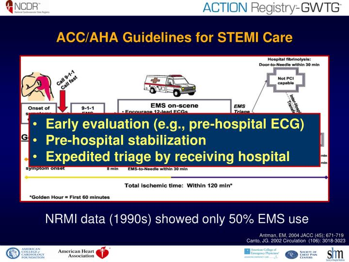 Acc aha guidelines for stemi care l.jpg