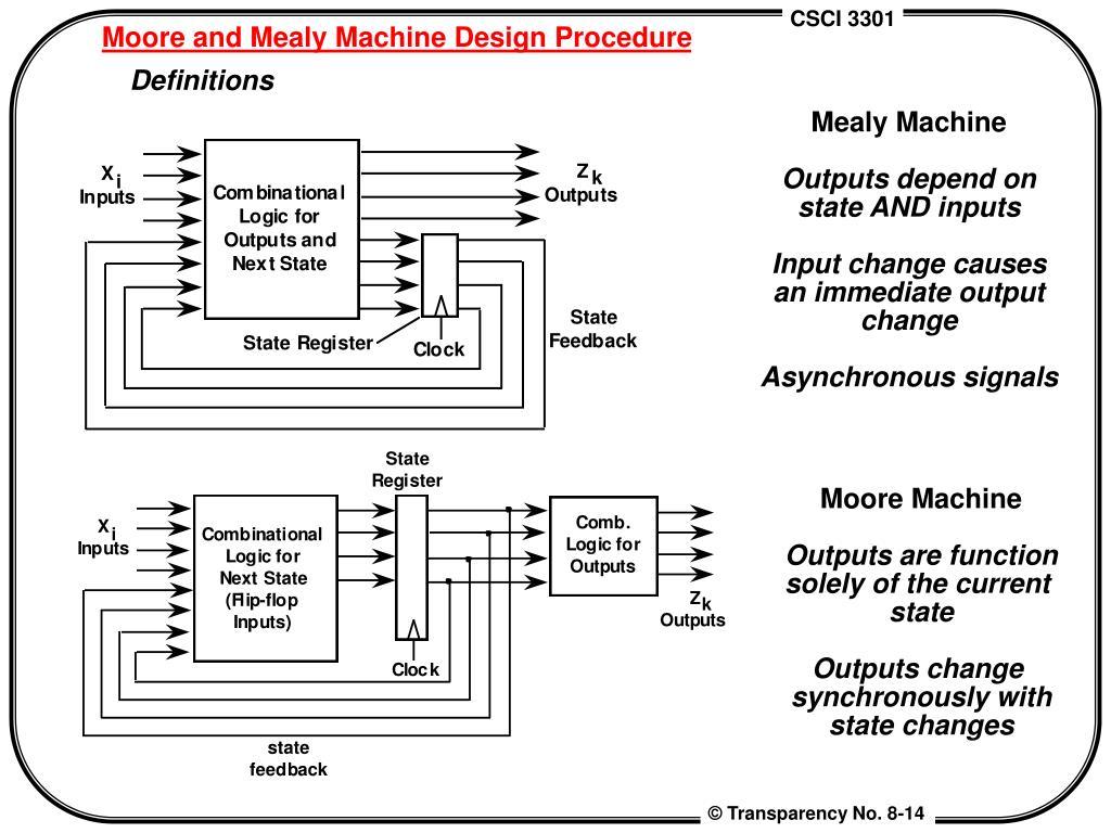 mealy machine and machine