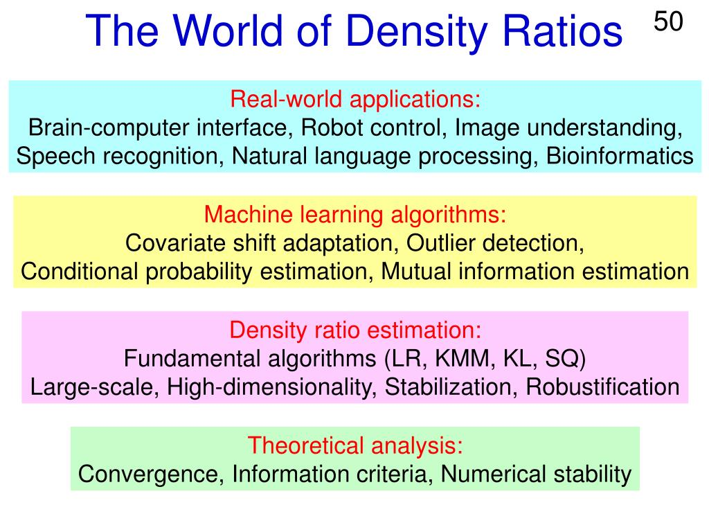 The World of Density Ratios