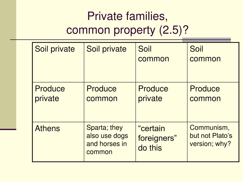 Private families,